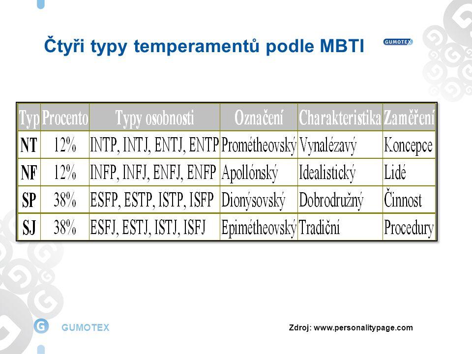 Čtyři typy temperamentů podle MBTI Zdroj: www.personalitypage.com