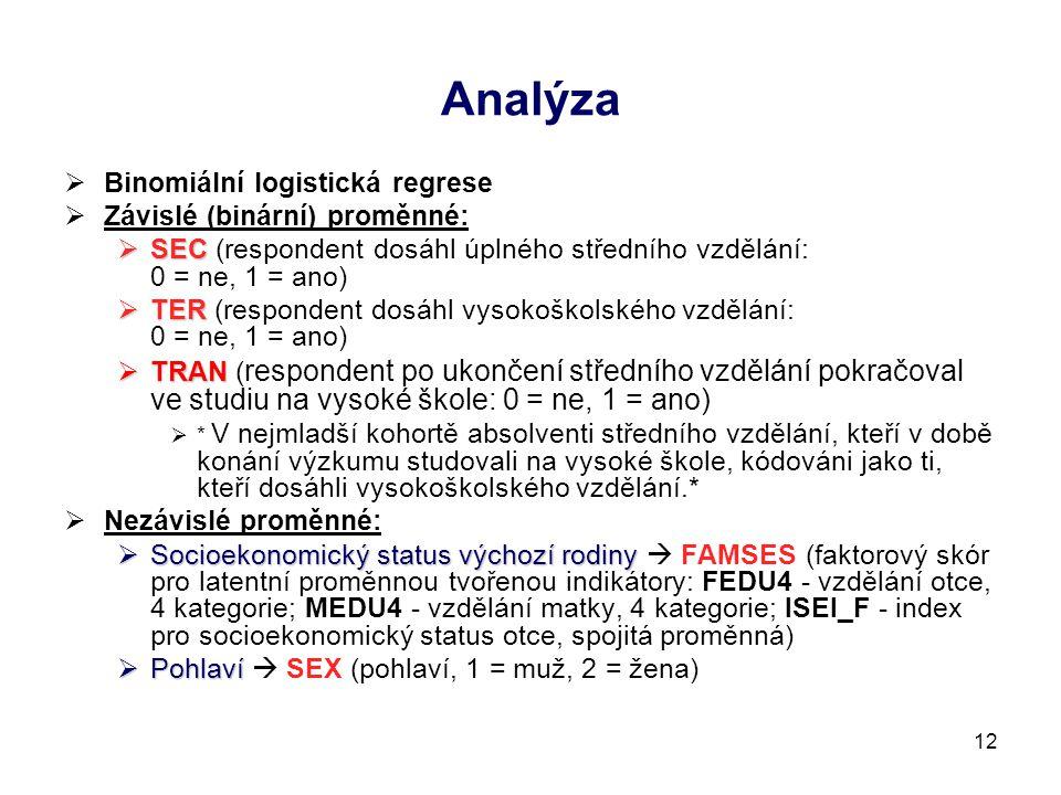 Analýza  Binomiální logistická regrese  Závislé (binární) proměnné:  SEC  SEC (respondent dosáhl úplného středního vzdělání: 0 = ne, 1 = ano)  TE