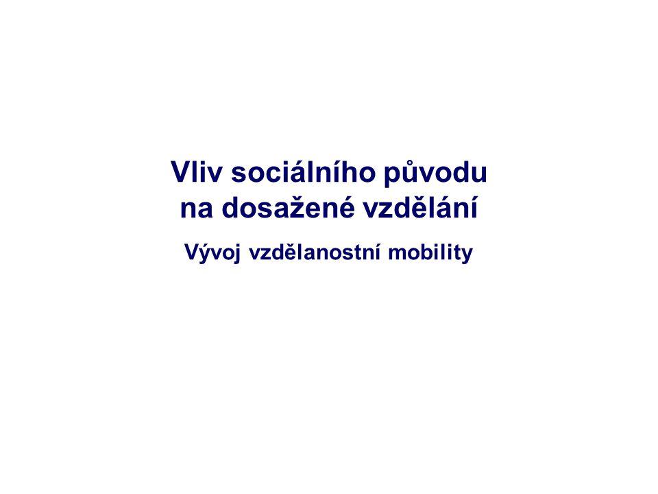 Vliv sociálního původu na dosažené vzdělání Vývoj vzdělanostní mobility