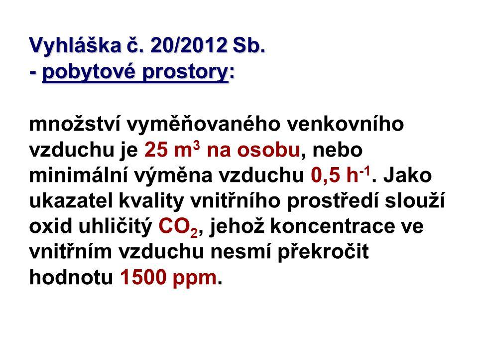 Vyhláška č. 20/2012 Sb. - pobytové prostory: množství vyměňovaného venkovního vzduchu je 25 m 3 na osobu, nebo minimální výměna vzduchu 0,5 h -1. Jako