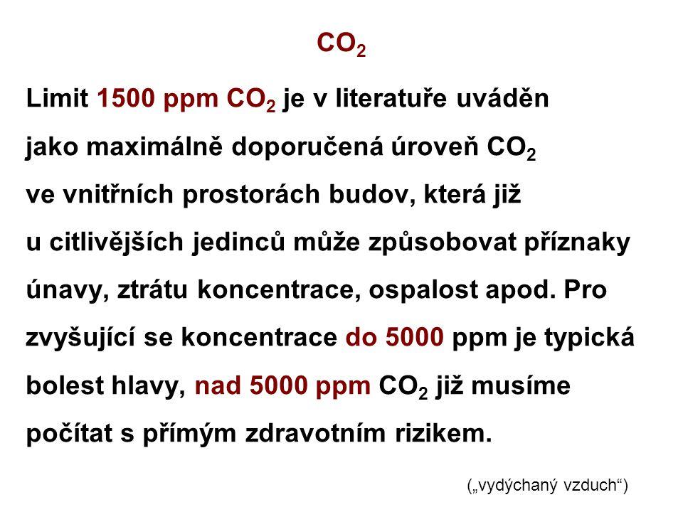 CO 2 Limit 1500 ppm CO 2 je v literatuře uváděn jako maximálně doporučená úroveň CO 2 ve vnitřních prostorách budov, která již u citlivějších jedinců