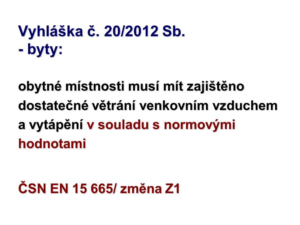 Vyhláška č. 20/2012 Sb. - byty: obytné místnosti musí mít zajištěno dostatečné větrání venkovním vzduchem a vytápění v souladu s normovými hodnotami Č