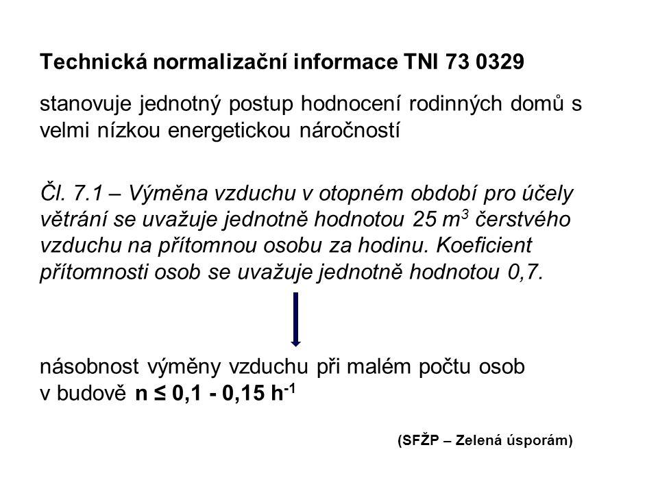 Technická normalizační informace TNI 73 0329 stanovuje jednotný postup hodnocení rodinných domů s velmi nízkou energetickou náročností Čl. 7.1 – Výměn