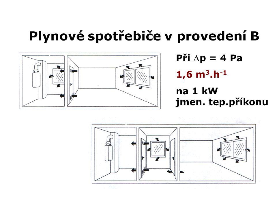 Plynové spotřebiče v provedení B Při p = 4 Pa 1,6 m 3.h -1 na 1 kW jmen. tep.příkonu