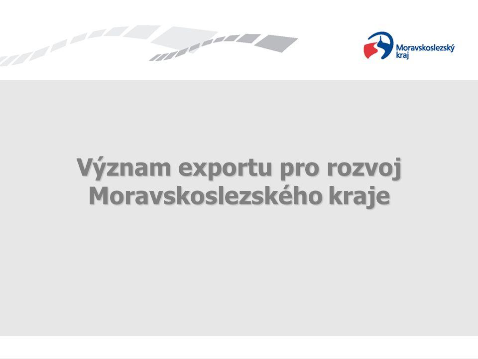 Název prezentace Význam exportu pro rozvoj Moravskoslezského kraje