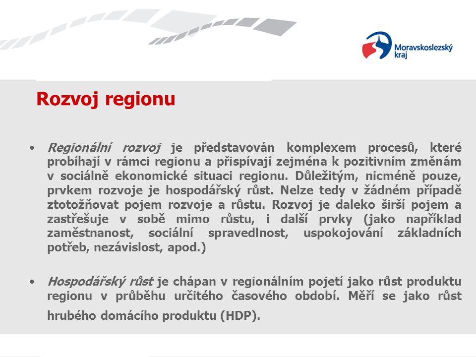 Název prezentace Rozvoj regionu Regionální rozvoj je představován komplexem procesů, které probíhají v rámci regionu a přispívají zejména k pozitivním změnám v sociálně ekonomické situaci regionu.