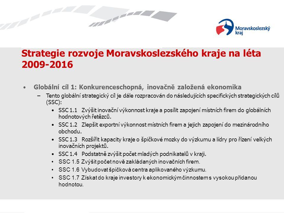 Název prezentace Strategie rozvoje Moravskoslezského kraje na léta 2009-2016 Globální cíl 1: Konkurenceschopná, inovačně založená ekonomika –Tento globální strategický cíl je dále rozpracován do následujících specifických strategických cílů (SSC): SSC 1.1 Zvýšit inovační výkonnost kraje a posílit zapojení místních firem do globálních hodnotových řetězců.