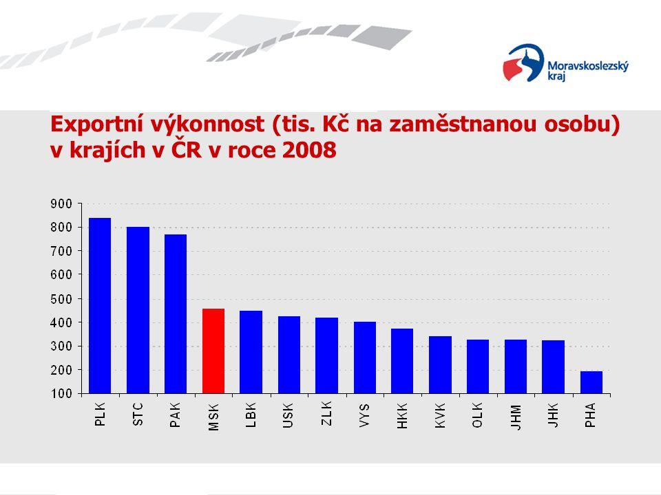 Název prezentace Exportní výkonnost (tis. Kč na zaměstnanou osobu) v krajích v ČR v roce 2008
