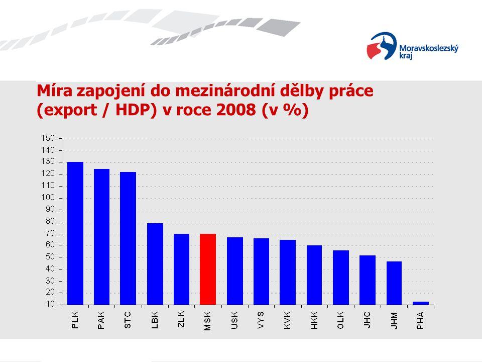 Název prezentace Míra zapojení do mezinárodní dělby práce (export / HDP) v roce 2008 (v %)