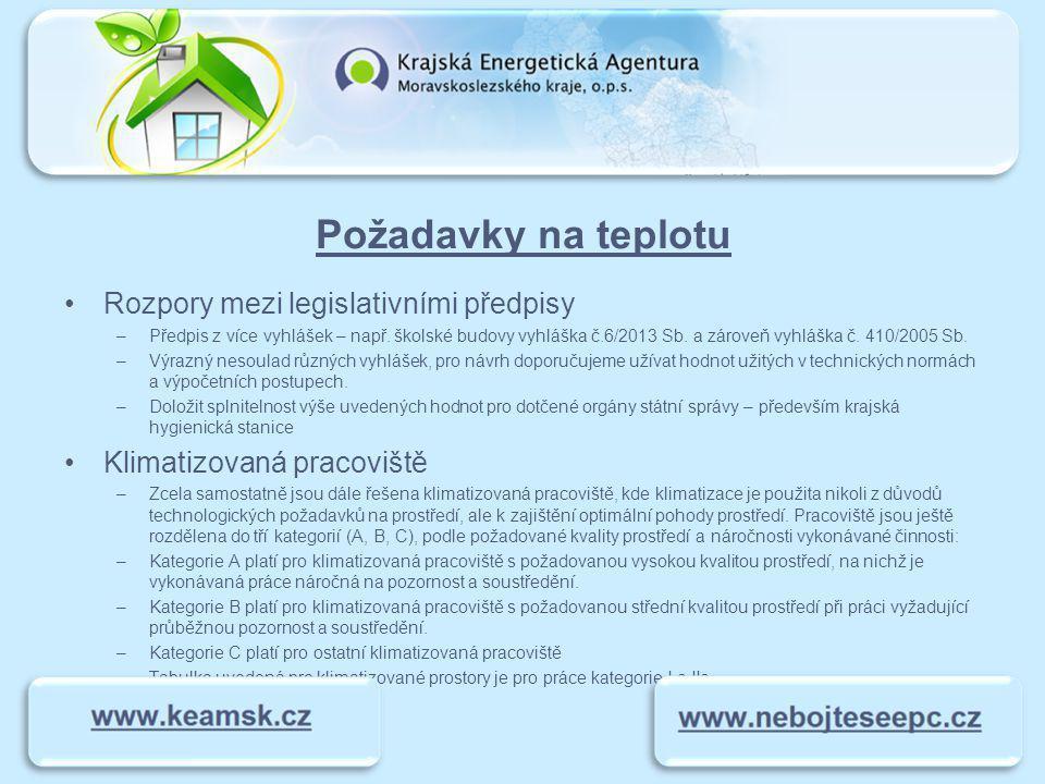 Požadavky na teplotu Rozpory mezi legislativními předpisy –Předpis z více vyhlášek – např.