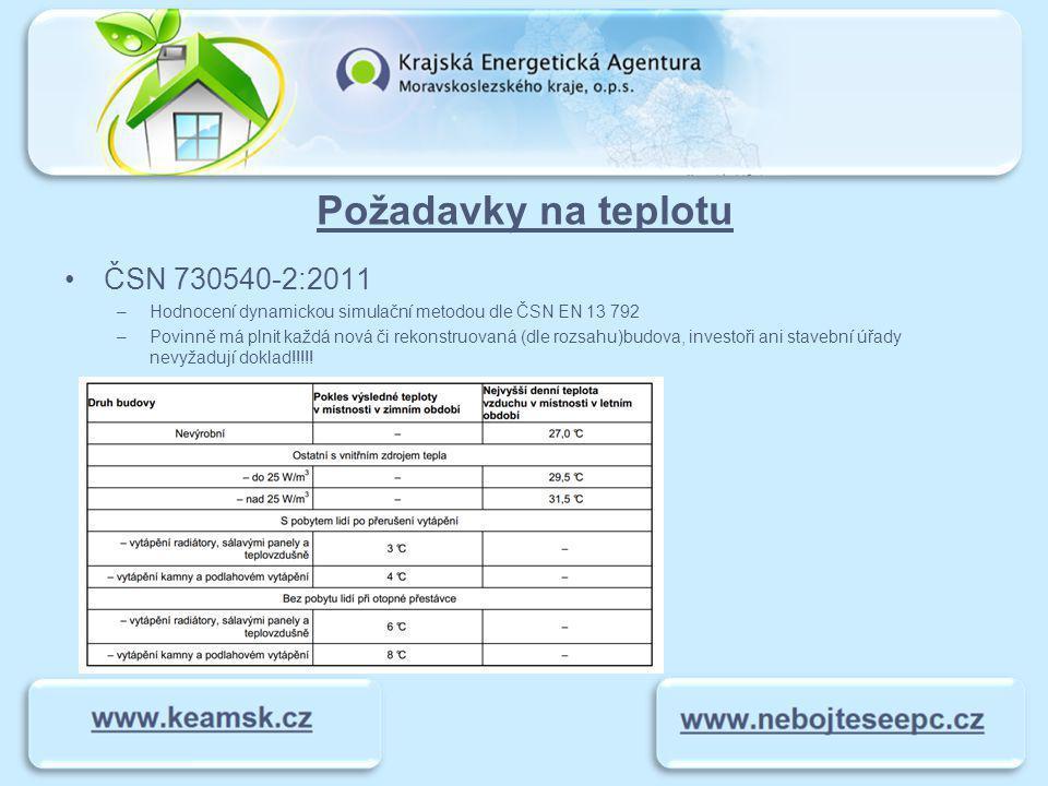 Požadavky na teplotu ČSN 730540-2:2011 –Hodnocení dynamickou simulační metodou dle ČSN EN 13 792 –Povinně má plnit každá nová či rekonstruovaná (dle rozsahu)budova, investoři ani stavební úřady nevyžadují doklad!!!!!