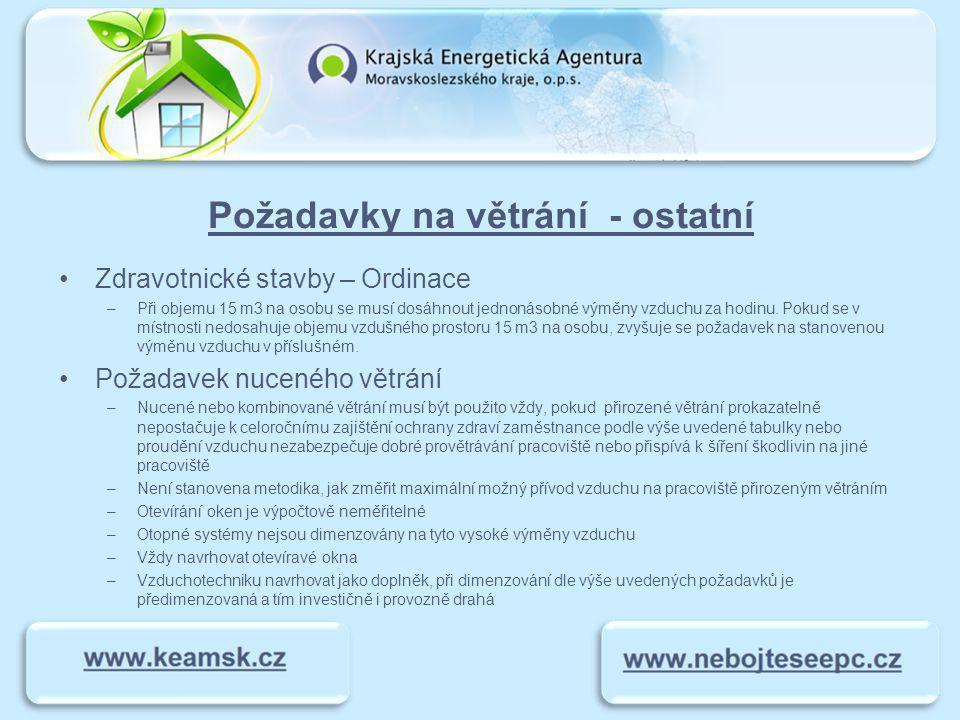 Požadavky na větrání - ostatní Zdravotnické stavby – Ordinace –Při objemu 15 m3 na osobu se musí dosáhnout jednonásobné výměny vzduchu za hodinu.