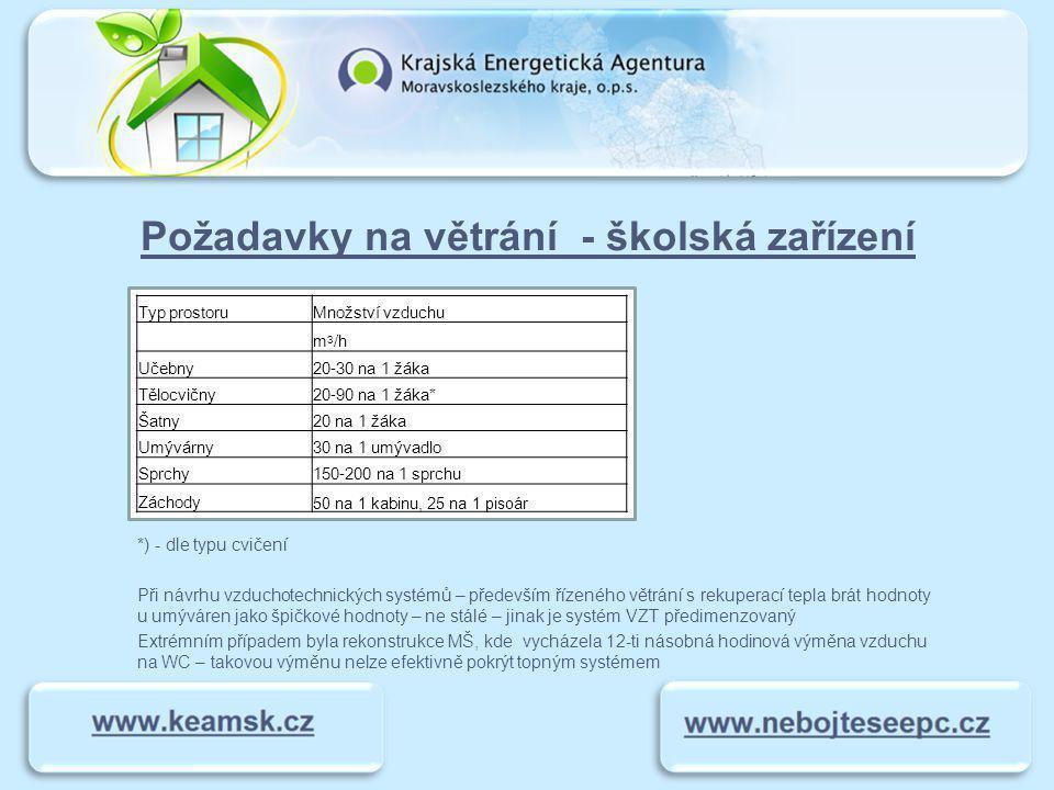 Požadavky na větrání a teplotu Školské budovy – postřehy z praxe –Teplota vnitřního vzduchu v učebnách je stanovena na 22±2°C.