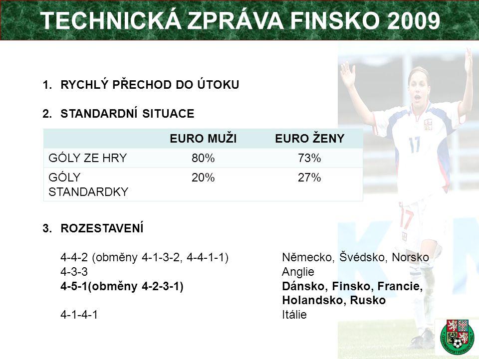 UEFA KONFERENCE NYON 2009 CÍLE: 1.TECHNICKÁ ZPRÁVA FINSKO 2009 2.TRENDY ŽENSKÉHO FOTBALU 3.UEFA SOUTĚŽE PRO ŽEN 4.POZVÁNKA MS U20 2010, ŽENY 2011 V NĚMECKU 5.TOP ROLE TRENÉRA 6.DISKUZE