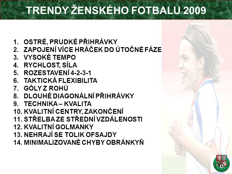TRENDY ŽENSKÉHO FOTBALU 2009 1.OSTRÉ, PRUDKÉ PŘIHRÁVKY 2.