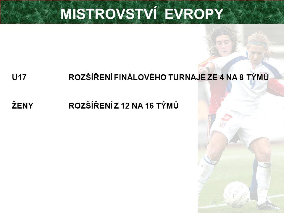 TRENDY ŽENSKÉHO FOTBALU 2009 1. OSTRÉ, PRUDKÉ PŘIHRÁVKY 2.