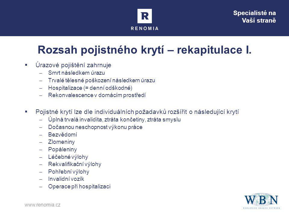 Specialisté na Vaší straně www.renomia.cz Rozsah pojistného krytí – rekapitulace I.