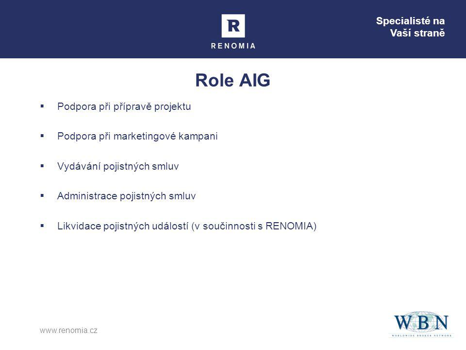 Specialisté na Vaší straně www.renomia.cz Role AIG  Podpora při přípravě projektu  Podpora při marketingové kampani  Vydávání pojistných smluv  Administrace pojistných smluv  Likvidace pojistných událostí (v součinnosti s RENOMIA)