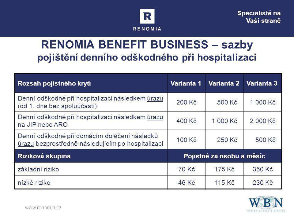 Specialisté na Vaší straně www.renomia.cz RENOMIA BENEFIT BUSINESS – sazby pojištění denního odškodného při hospitalizaci Rozsah pojistného krytíVarianta 1Varianta 2Varianta 3 Denní odškodné při hospitalizaci následkem úrazu (od 1.