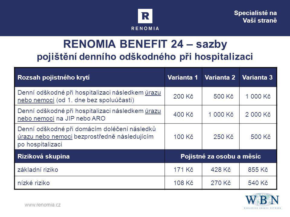 Specialisté na Vaší straně www.renomia.cz RENOMIA BENEFIT 24 – sazby pojištění denního odškodného při hospitalizaci Rozsah pojistného krytíVarianta 1Varianta 2Varianta 3 Denní odškodné při hospitalizaci následkem úrazu nebo nemoci (od 1.