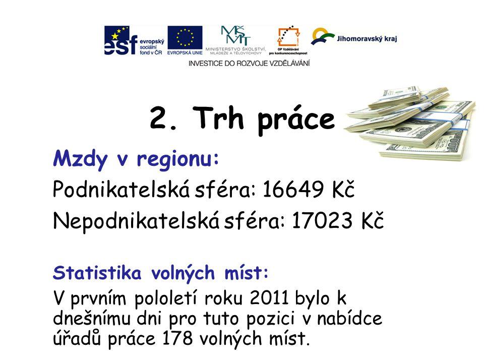 2. Trh práce Mzdy v regionu: Podnikatelská sféra: 16649 Kč Nepodnikatelská sféra: 17023 Kč Statistika volných míst: V prvním pololetí roku 2011 bylo k