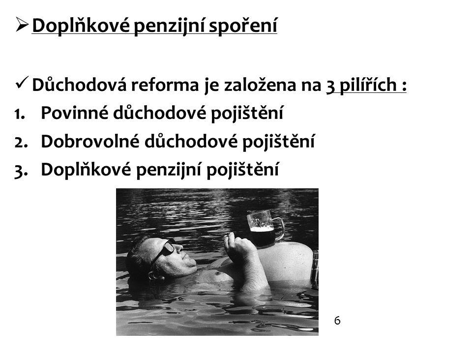  Doplňkové penzijní spoření Důchodová reforma je založena na 3 pilířích : 1.Povinné důchodové pojištění 2.Dobrovolné důchodové pojištění 3.Doplňkové
