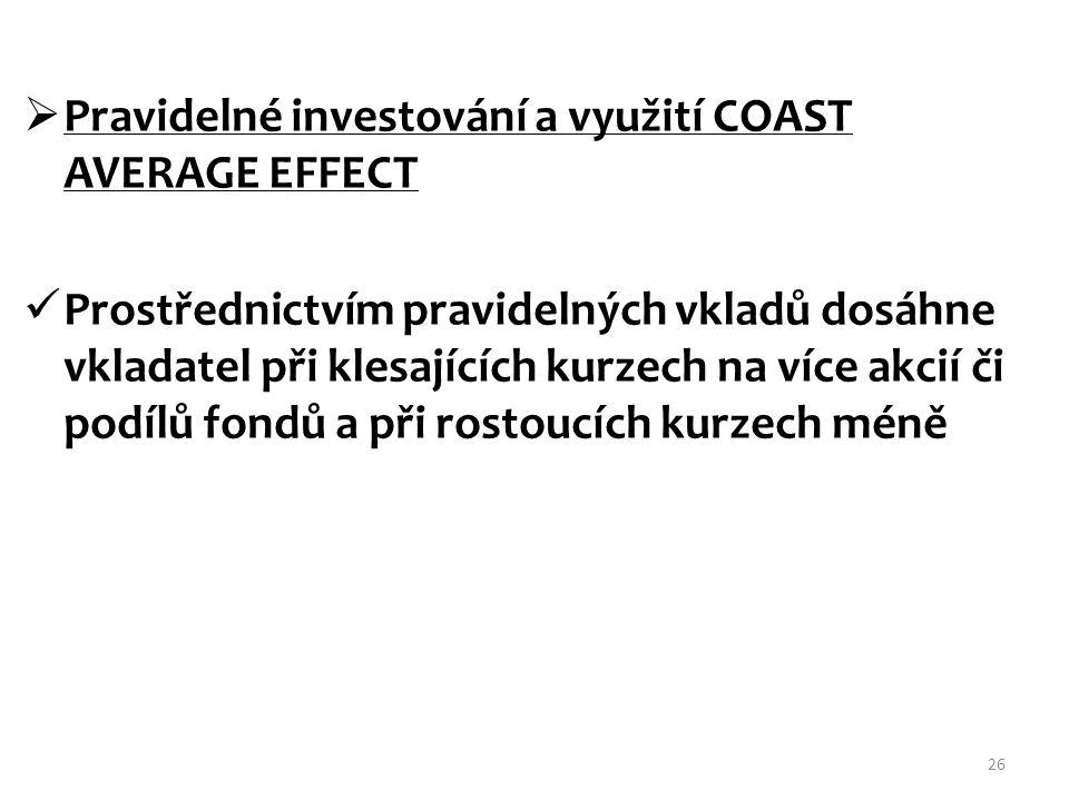  Pravidelné investování a využití COAST AVERAGE EFFECT Prostřednictvím pravidelných vkladů dosáhne vkladatel při klesajících kurzech na více akcií či