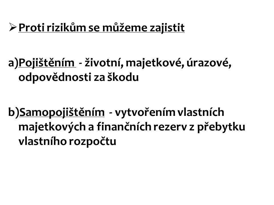  Proti rizikům se můžeme zajistit a)Pojištěním - životní, majetkové, úrazové, odpovědnosti za škodu b)Samopojištěním - vytvořením vlastních majetkový