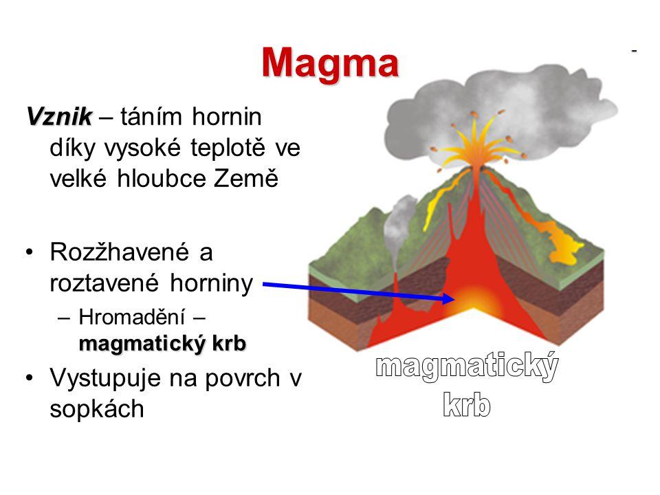 Láva Rozžhavené a roztavené horniny vytékající z nitra Země vyvřelé horninyUtuhnutím → vyvřelé horniny (př.