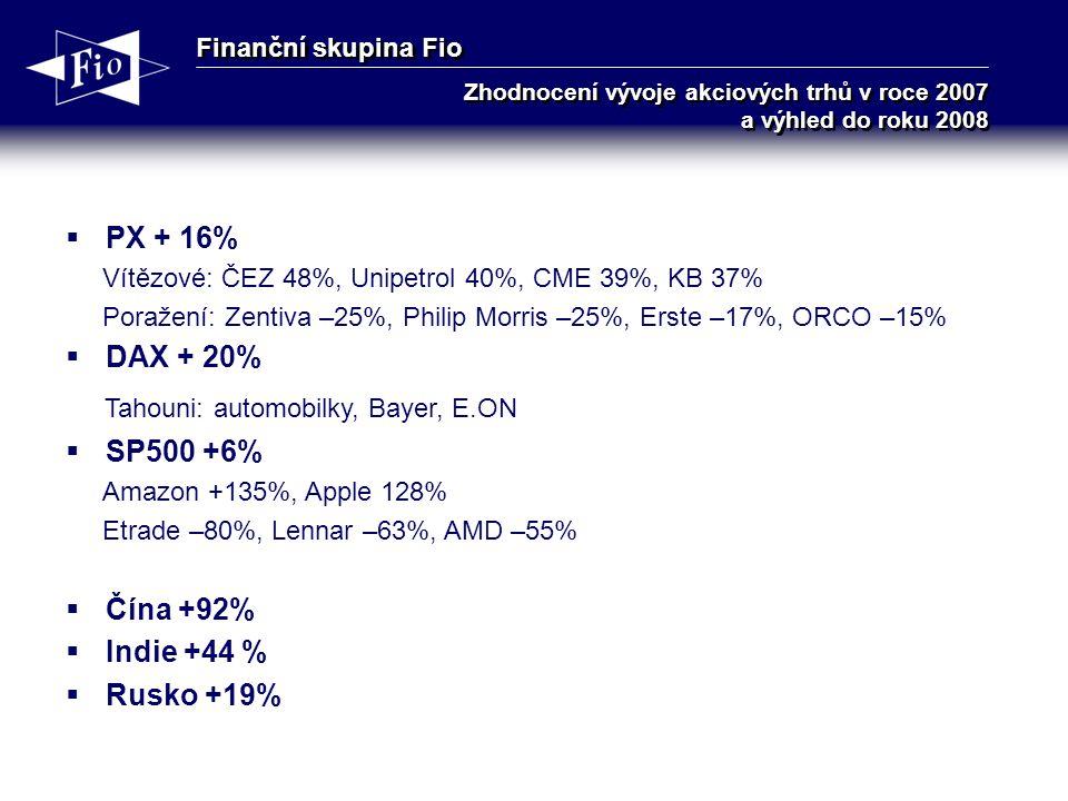 Finanční skupina Fio Zhodnocení vývoje akciových trhů v roce 2007 a výhled do roku 2008  PX + 16% Vítězové: ČEZ 48%, Unipetrol 40%, CME 39%, KB 37% Poražení: Zentiva –25%, Philip Morris –25%, Erste –17%, ORCO –15%  DAX + 20% Tahouni: automobilky, Bayer, E.ON  SP500 +6% Amazon +135%, Apple 128% Etrade –80%, Lennar –63%, AMD –55%  Čína +92%  Indie +44 %  Rusko +19%