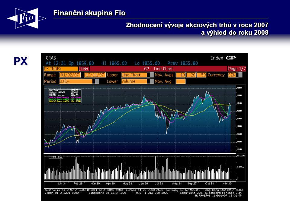 Finanční skupina Fio Zhodnocení vývoje akciových trhů v roce 2007 a výhled do roku 2008 PX