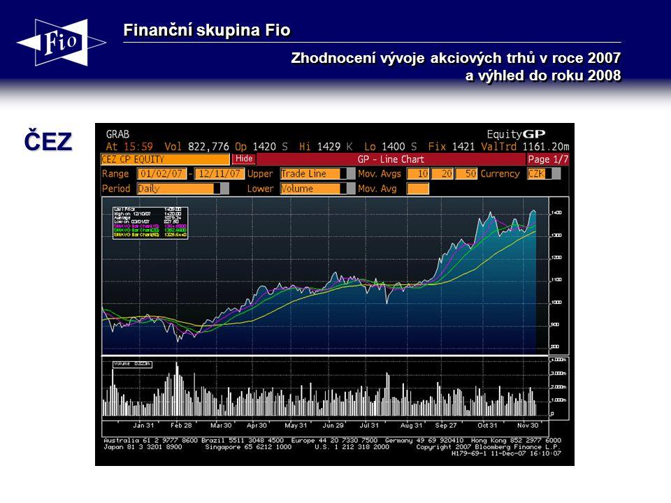 Finanční skupina Fio Zhodnocení vývoje akciových trhů v roce 2007 a výhled do roku 2008 ČEZ