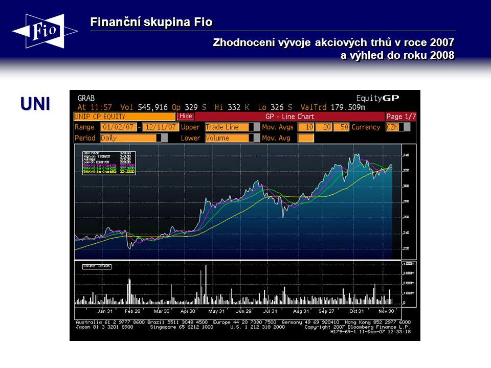 Finanční skupina Fio Zhodnocení vývoje akciových trhů v roce 2007 a výhled do roku 2008 UNI