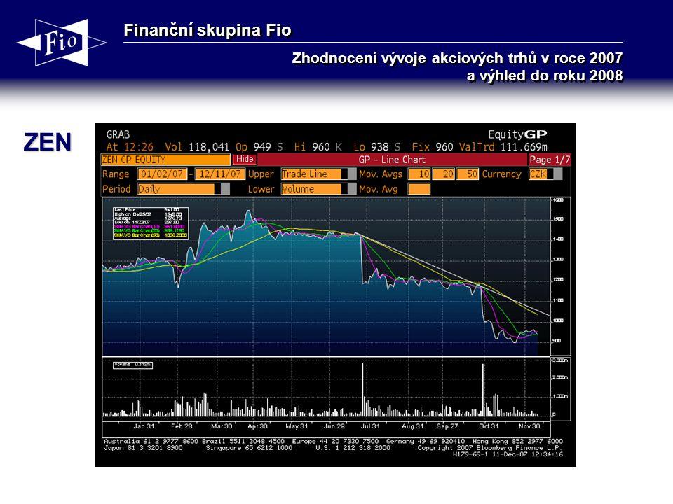 Finanční skupina Fio Zhodnocení vývoje akciových trhů v roce 2007 a výhled do roku 2008 ZEN
