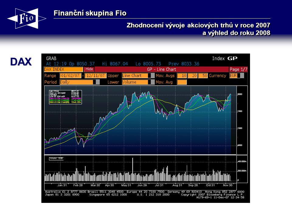 Finanční skupina Fio Zhodnocení vývoje akciových trhů v roce 2007 a výhled do roku 2008 DAX