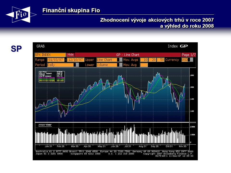 Finanční skupina Fio Zhodnocení vývoje akciových trhů v roce 2007 a výhled do roku 2008 SP