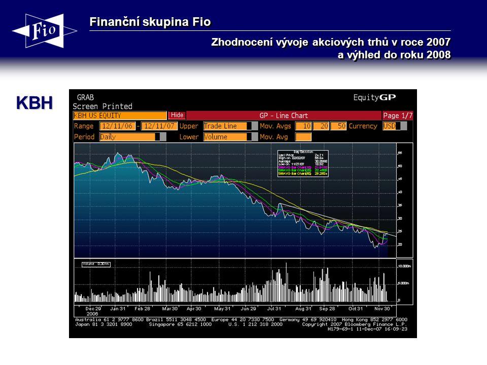 Finanční skupina Fio Zhodnocení vývoje akciových trhů v roce 2007 a výhled do roku 2008 KBH