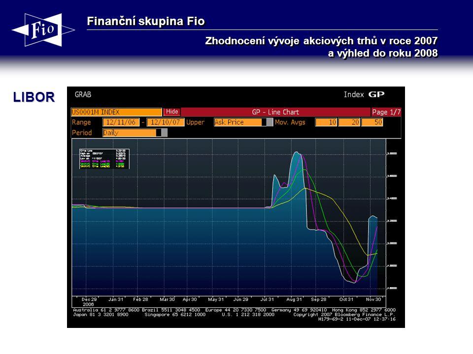 Finanční skupina Fio Zhodnocení vývoje akciových trhů v roce 2007 a výhled do roku 2008 LIBOR
