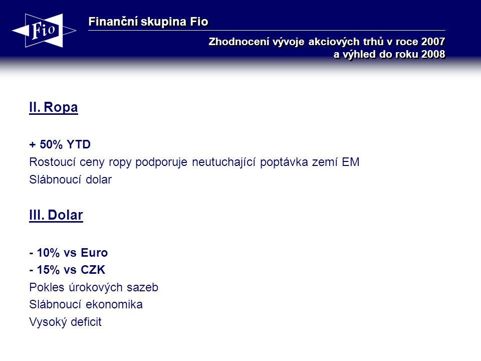 Finanční skupina Fio Zhodnocení vývoje akciových trhů v roce 2007 a výhled do roku 2008 II.