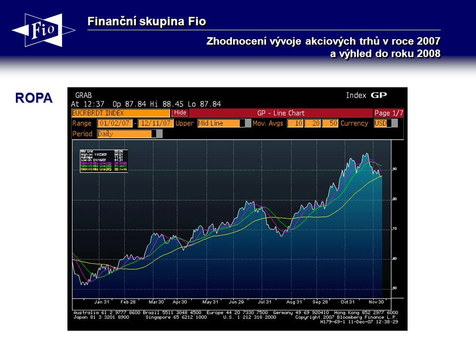 Finanční skupina Fio Zhodnocení vývoje akciových trhů v roce 2007 a výhled do roku 2008 ROPA
