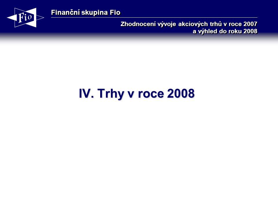 Finanční skupina Fio Zhodnocení vývoje akciových trhů v roce 2007 a výhled do roku 2008 IV.