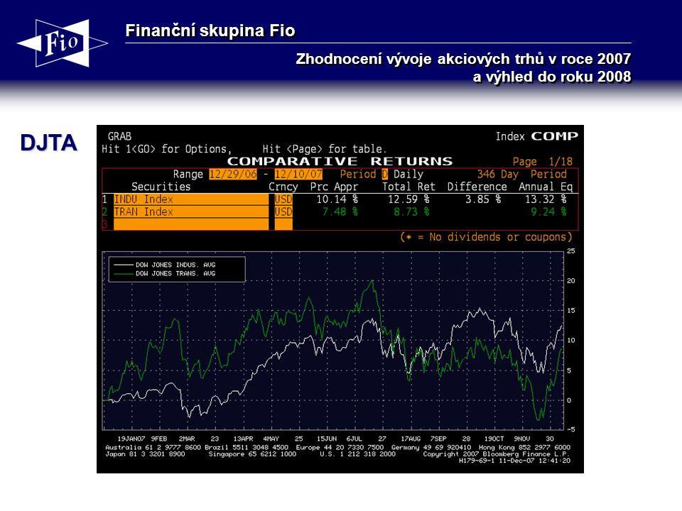 Finanční skupina Fio Zhodnocení vývoje akciových trhů v roce 2007 a výhled do roku 2008 DJTA