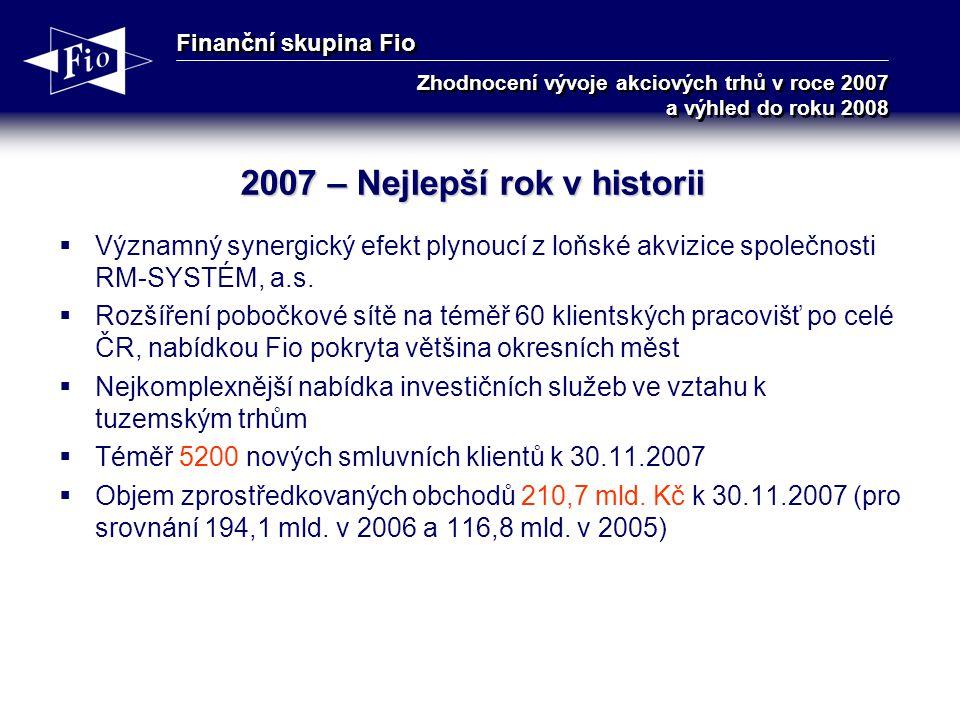 Finanční skupina Fio Zhodnocení vývoje akciových trhů v roce 2007 a výhled do roku 2008  Významný synergický efekt plynoucí z loňské akvizice společnosti RM-SYSTÉM, a.s.