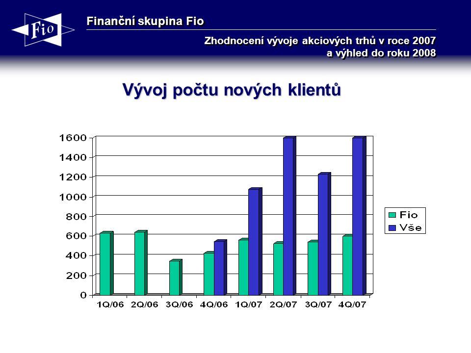Finanční skupina Fio Zhodnocení vývoje akciových trhů v roce 2007 a výhled do roku 2008 Vývoj počtu nových klientů