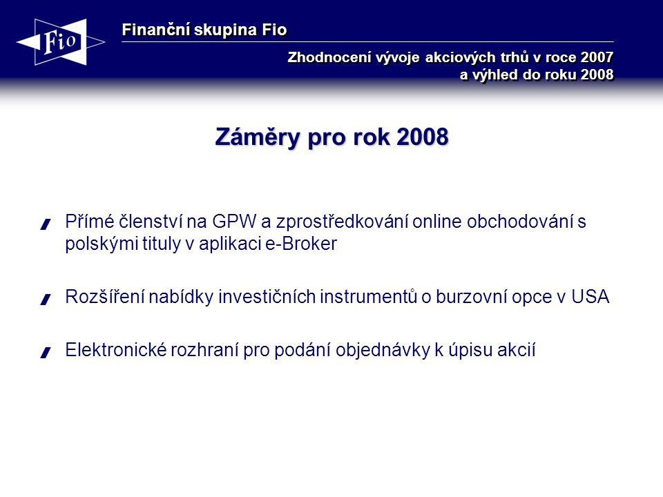 Finanční skupina Fio Zhodnocení vývoje akciových trhů v roce 2007 a výhled do roku 2008 Záměry pro rok 2008  Přímé členství na GPW a zprostředkování online obchodování s polskými tituly v aplikaci e-Broker  Rozšíření nabídky investičních instrumentů o burzovní opce v USA  Elektronické rozhraní pro podání objednávky k úpisu akcií