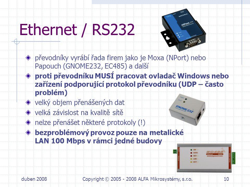 duben 2008Copyright © 2005 - 2008 ALFA Mikrosystémy, s.r.o.10 Ethernet / RS232 převodníky vyrábí řada firem jako je Moxa (NPort) nebo Papouch (GNOME23