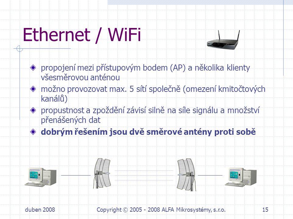 duben 2008Copyright © 2005 - 2008 ALFA Mikrosystémy, s.r.o.15 Ethernet / WiFi propojení mezi přístupovým bodem (AP) a několika klienty všesměrovou ant