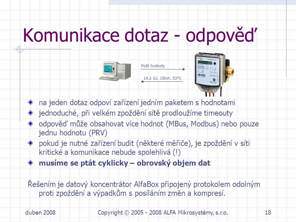 duben 2008Copyright © 2005 - 2008 ALFA Mikrosystémy, s.r.o.18 Komunikace dotaz - odpověď na jeden dotaz odpoví zařízení jedním paketem s hodnotami jed