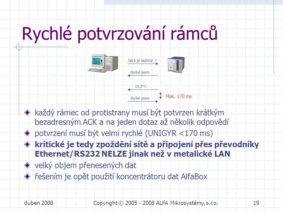 duben 2008Copyright © 2005 - 2008 ALFA Mikrosystémy, s.r.o.19 Rychlé potvrzování rámců každý rámec od protistrany musí být potvrzen krátkým bezadresný