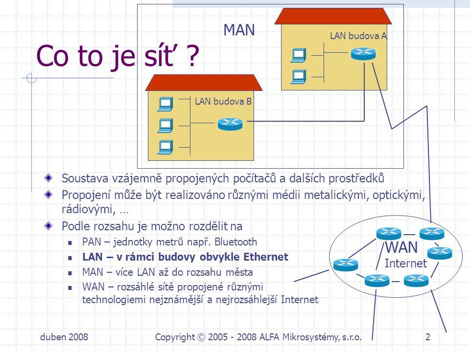duben 2008Copyright © 2005 - 2008 ALFA Mikrosystémy, s.r.o.3 Síťová média Metalická Ethernet - UTP, STP do 100 m, jen uvnitř budov ADSL, VDSL, modemy pro pronajaté linky Optická Média konvertory pro Ethernet Rádiová GSM, GPRS pro GSM sítě WiFi provozované pod generálním povolením Radiomodemy obvykle na pronajaté frekvenci